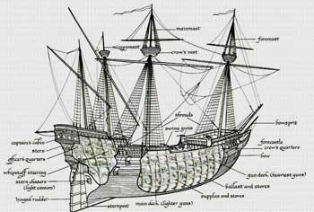 Comment Devient On Le Capitaine D Un Navire De Pirate
